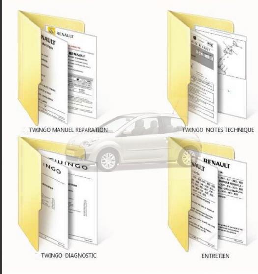 Annonce occasion, vente ou achat 'Revue technique Renault Twingo I I'