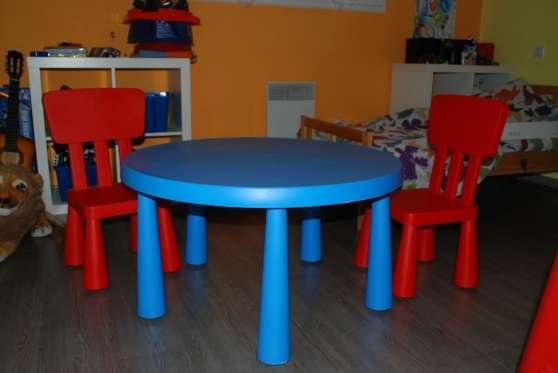 table enfant avec chaise table et chaises enfant ikea