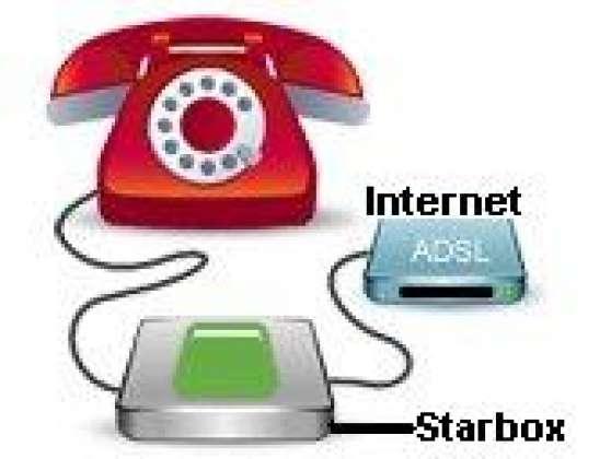Forfait sans frais de roaming !