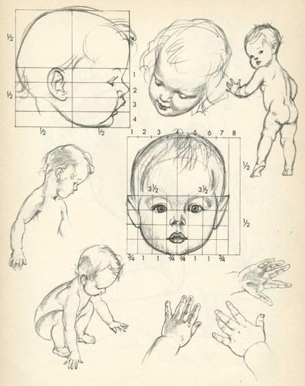 Cours de dessin et de peinture sur Auch. - Photo 2