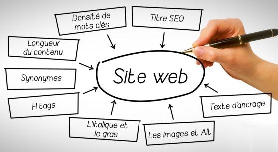 Création de sites web - Photo 2