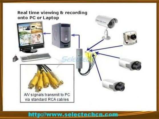 EasyCap Adaptateur USB de capture vidéo