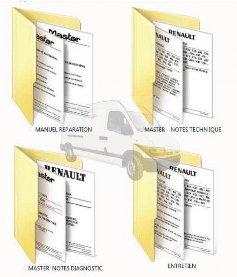 Manuel atelier Renault Master II PH I