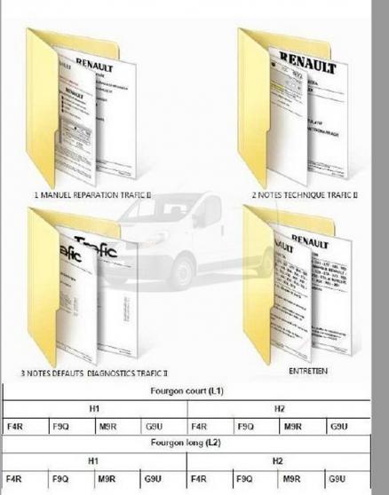 Revue manuel atelier Renault Trafic II