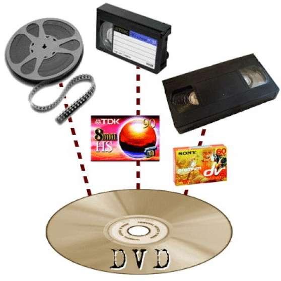 Transfert vidéo - Imprim Compo
