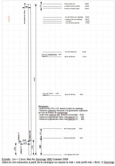 Mat et bôme alu Soromap de A35 - 16,86m
