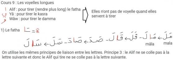 Cours de lecture et écriture de l'Arabe