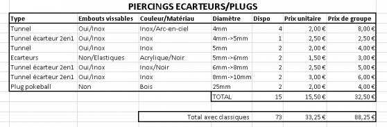 Piercing Tunnel Ecarteur Plug - Photo 2