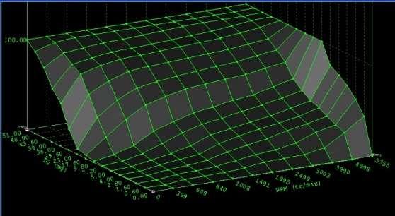 Reprogrammation moteur Digitalprog
