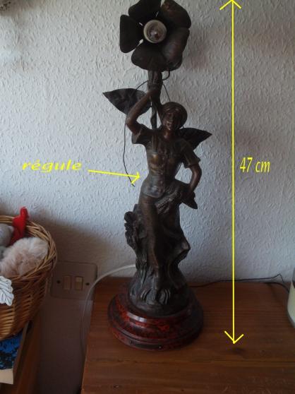 Annonce occasion, vente ou achat 'lampes ancienne'
