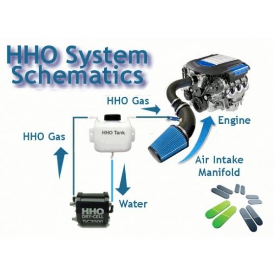 Kit Hydrogène DC3000C pour électrodene - Photo 3