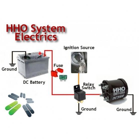 Kit Hydrogène DC3000C pour électrodene - Photo 4