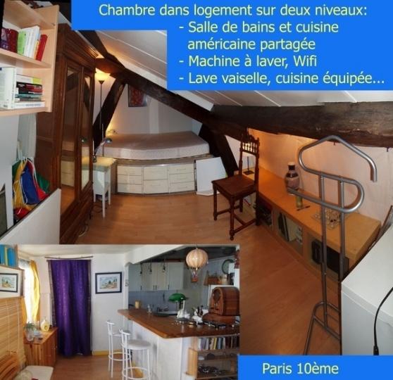 Loue chambre (SDB et cuisine partagées)