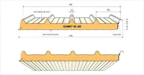 Panneaux sandwich toiture et bardage